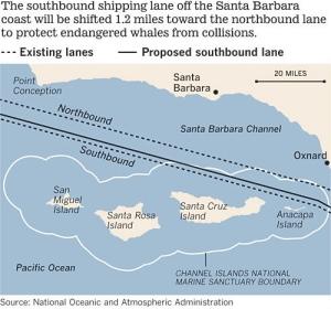 shipping lane changes